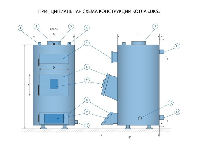 Твердотопливный котел Идмар UKS 10 кВт 3