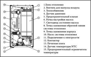 PROTHERM СКАТ 21К 5